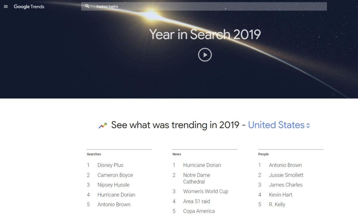 Google trends of 2019